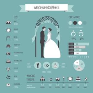 Developing a timeline for your wedding planning will help ensure that your special day matches your unique vision in regards to every last detail.