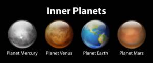 To understand how astrology works, it's important to first learn about the planets' positions and meanings, including the inner planets.