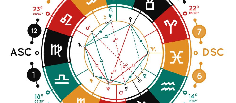 Astrology is more than just zodiac signs. Horoscope house systems can map life concerns to specific celestial regions. Here are the basics.